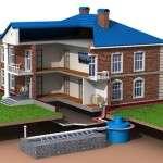 Септики для частного дома: как выбрать  и цена оборудования