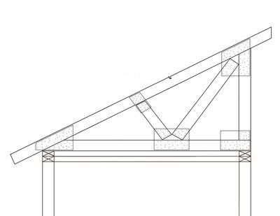 Расчет угла наклона крыши – это первый этап сооружения крыши