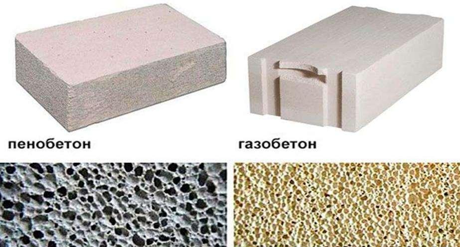 Блоки из газобетона размеры и цена: