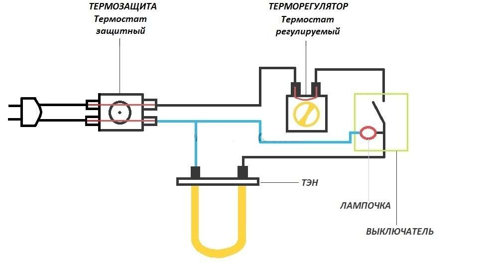 Простота установки проточного водонагревателя объясняется так же низкой мощностью прибора, ввиду чего отпадает необходимость в отдельной проводке.