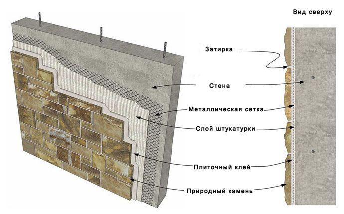 декоративный гипсовый камень для внутренней отделки